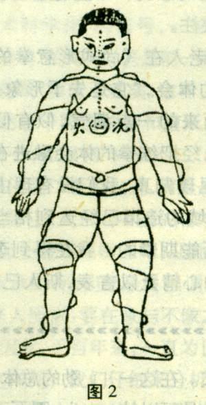 空竹内部结构图